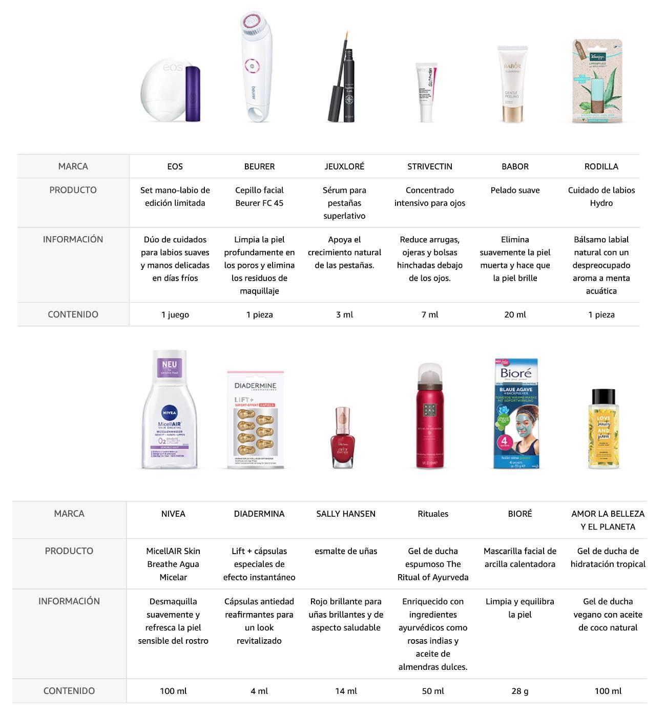 productos del amazon beauty